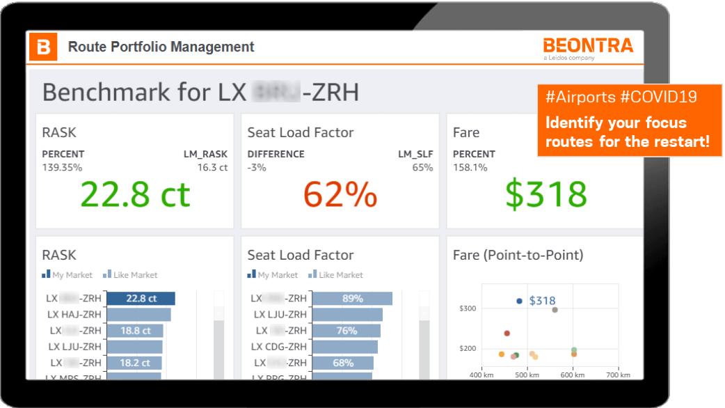 statistic route portfolio management